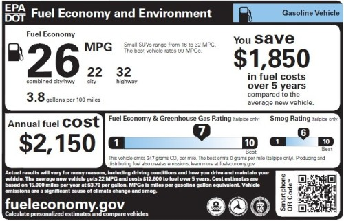 Performance Metrics and the Headache of Automotive Fuel Economy